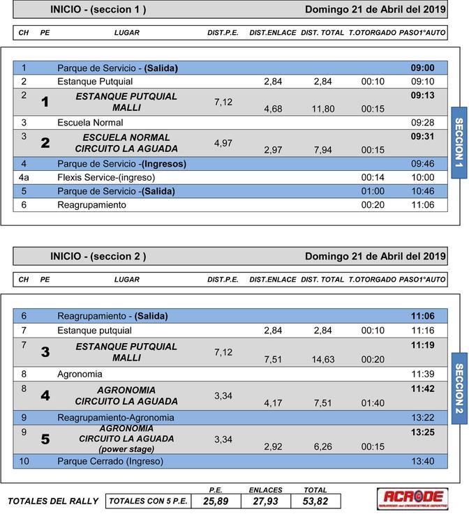 CRONOGRAMA RALLY DEL OESTE-ANDALGALA 2019-2