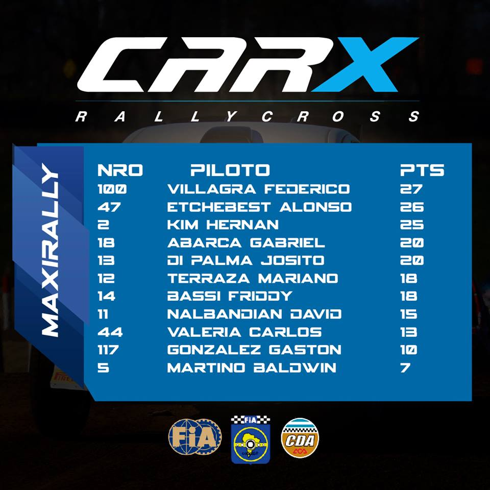 Carx 1