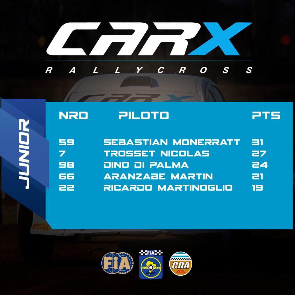 carx 3